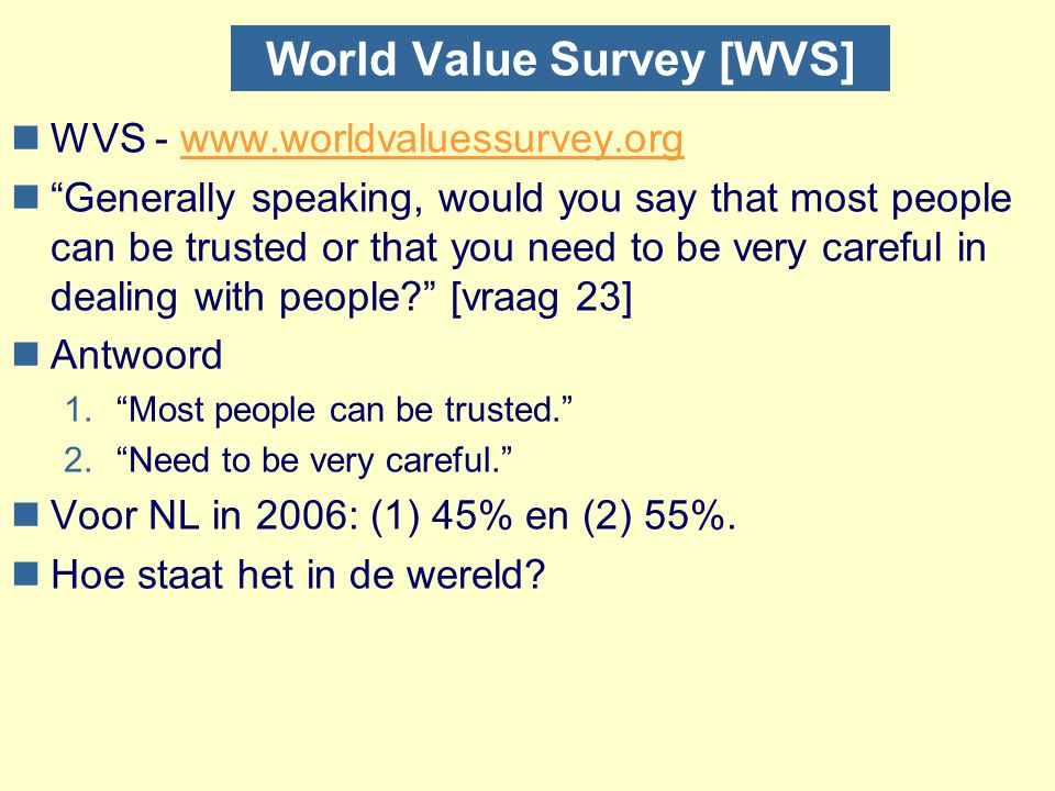 World Value Survey [WVS]